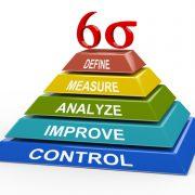 piramide 6 sigma
